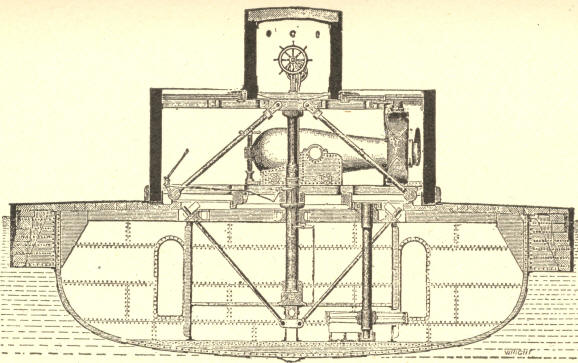 Sectional View of Monitor through Turret and Pilot House